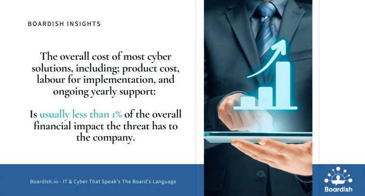 How To Show Your Board That Cyber Security Solutions are NOT Expensive!