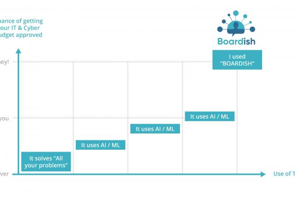 Boardish-diagram-scaled-1